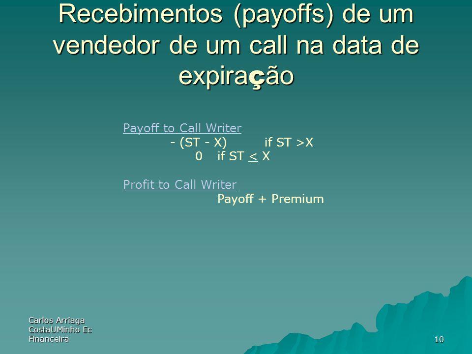 Carlos Arriaga CostaUMinho Ec Financeira10 Recebimentos (payoffs) de um vendedor de um call na data de expira ç ão Payoff to Call Writer - (ST - X) if