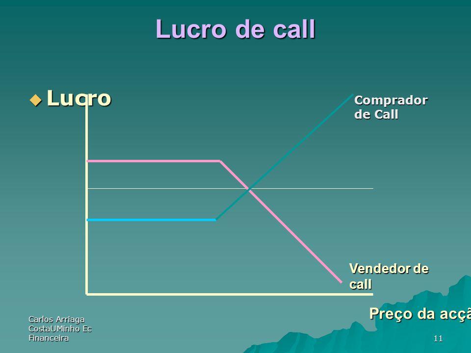 Carlos Arriaga CostaUMinho Ec Financeira11 Lucro de call Lucro Lucro Preço da acção Vendedor de call Comprador de Call