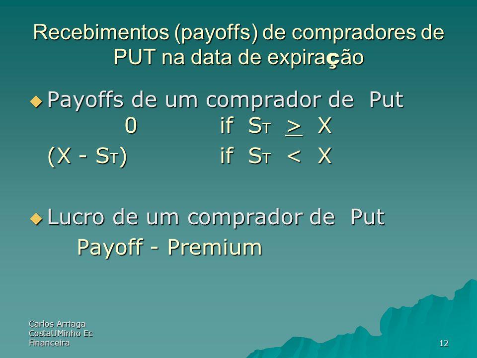 Carlos Arriaga CostaUMinho Ec Financeira12 Recebimentos (payoffs) de compradores de PUT na data de expira ç ão Payoffs de um comprador de Put 0if S T