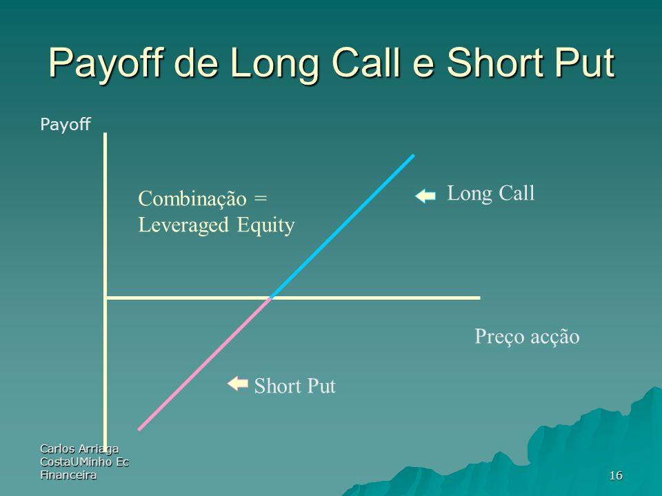 Carlos Arriaga CostaUMinho Ec Financeira16 Payoff de Long Call e Short Put Long Call Short Put Preço acção Combinação = Leveraged Equity Payoff