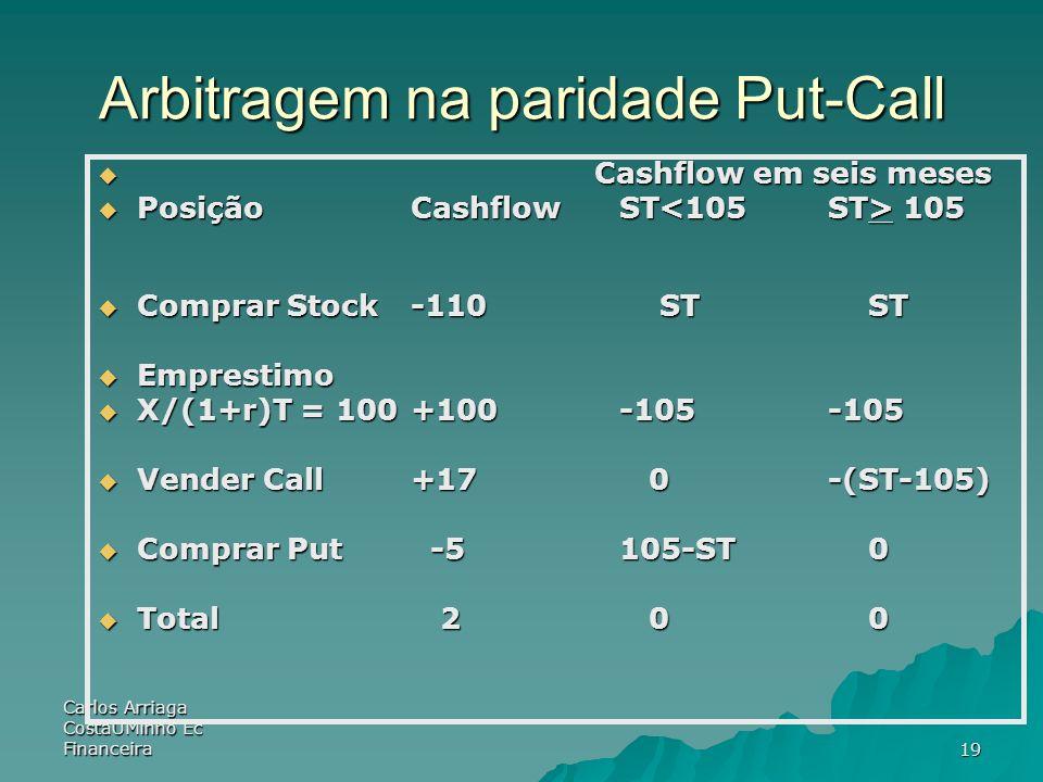Carlos Arriaga CostaUMinho Ec Financeira19 Arbitragem na paridade Put-Call Cashflow em seis meses Cashflow em seis meses PosiçãoCashflowST 105 Posição