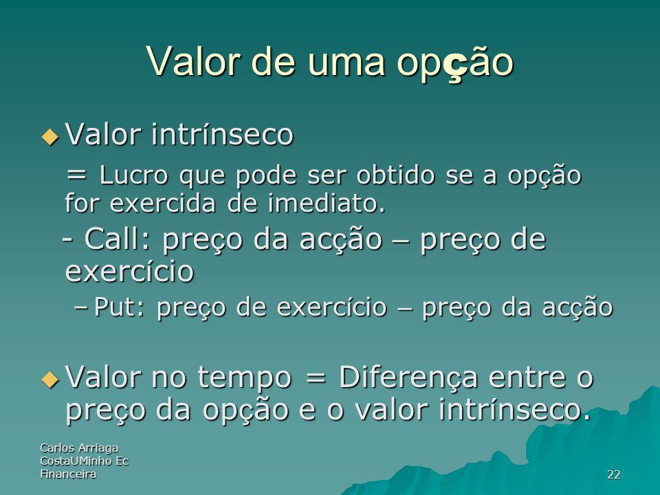 Carlos Arriaga CostaUMinho Ec Financeira22 Valor de uma op ç ão Valor intr í nseco Valor intr í nseco = Lucro que pode ser obtido se a op ç ão for exe
