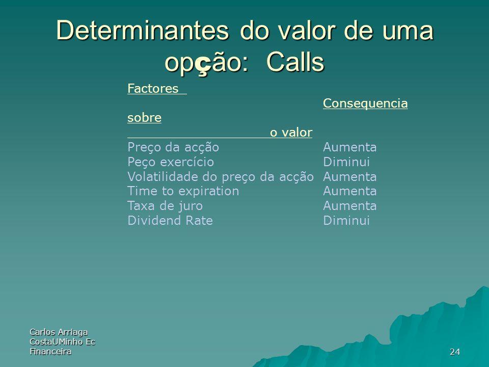 Carlos Arriaga CostaUMinho Ec Financeira24 Determinantes do valor de uma op ç ão: Calls Factores Consequencia sobre o valor Preço da acção Aumenta Peç
