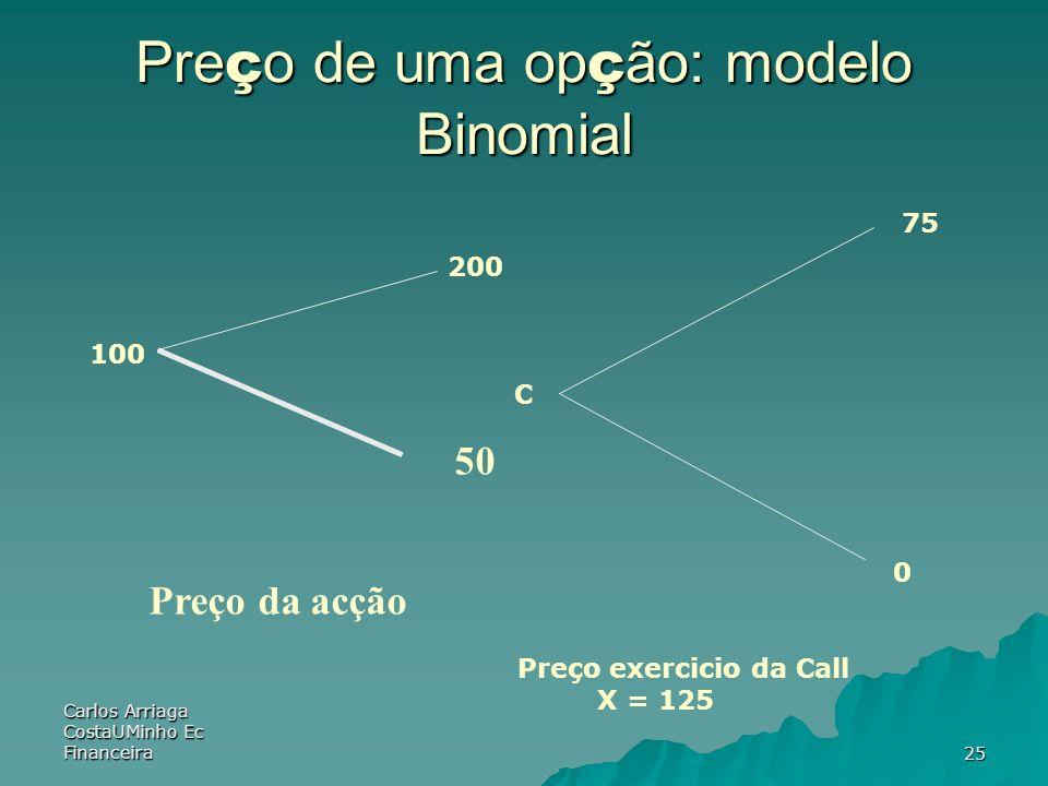 Carlos Arriaga CostaUMinho Ec Financeira25 Pre ç o de uma op ç ão: modelo Binomial 50 Preço da acção 100 200 C 75 0 Preço exercicio da Call X = 125