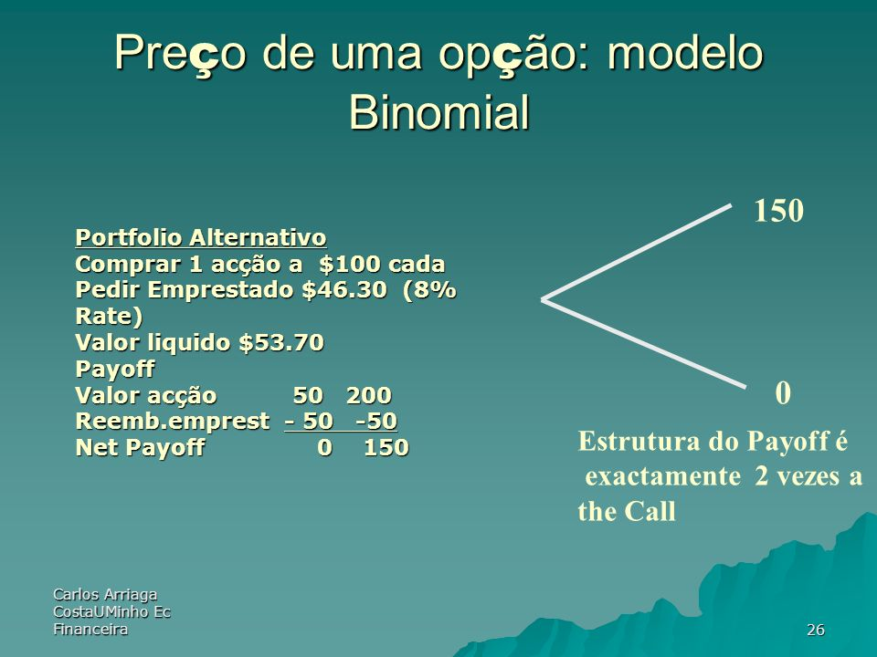 Carlos Arriaga CostaUMinho Ec Financeira26 Pre ç o de uma op ç ão: modelo Binomial Portfolio Alternativo Comprar 1 acção a $100 cada Pedir Emprestado