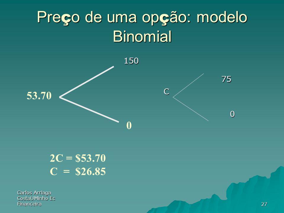 Carlos Arriaga CostaUMinho Ec Financeira27 Pre ç o de uma op ç ão: modelo Binomial 150 150 75 75 C 0 53.70 0 2C = $53.70 C = $26.85