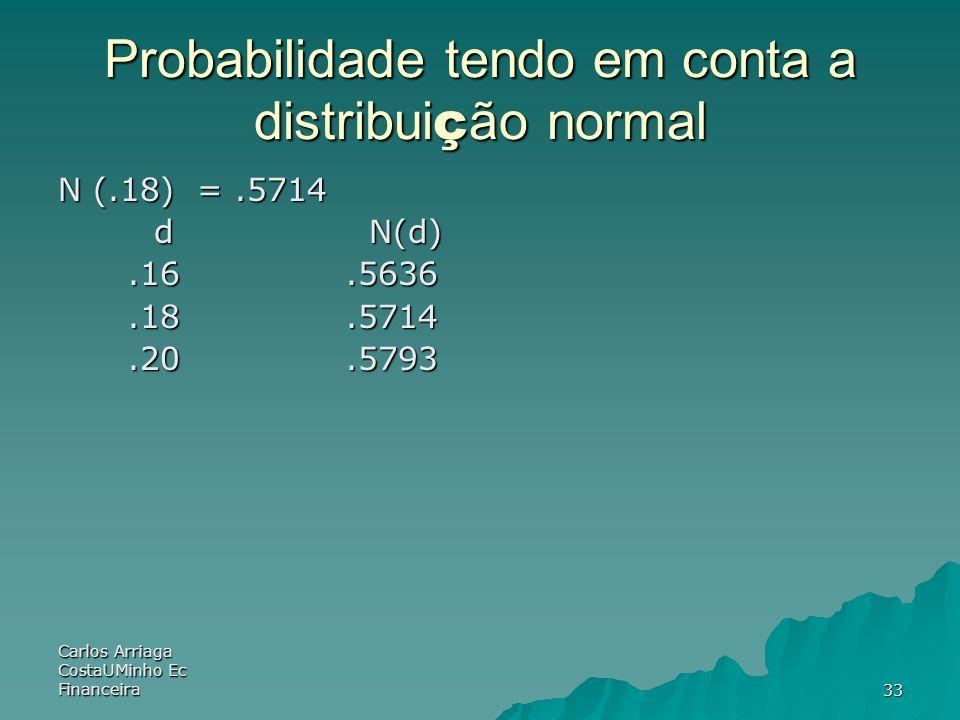 Carlos Arriaga CostaUMinho Ec Financeira33 Probabilidade tendo em conta a distribui ç ão normal N (.18) =.5714 d N(d).16.5636.16.5636.18.5714.18.5714.