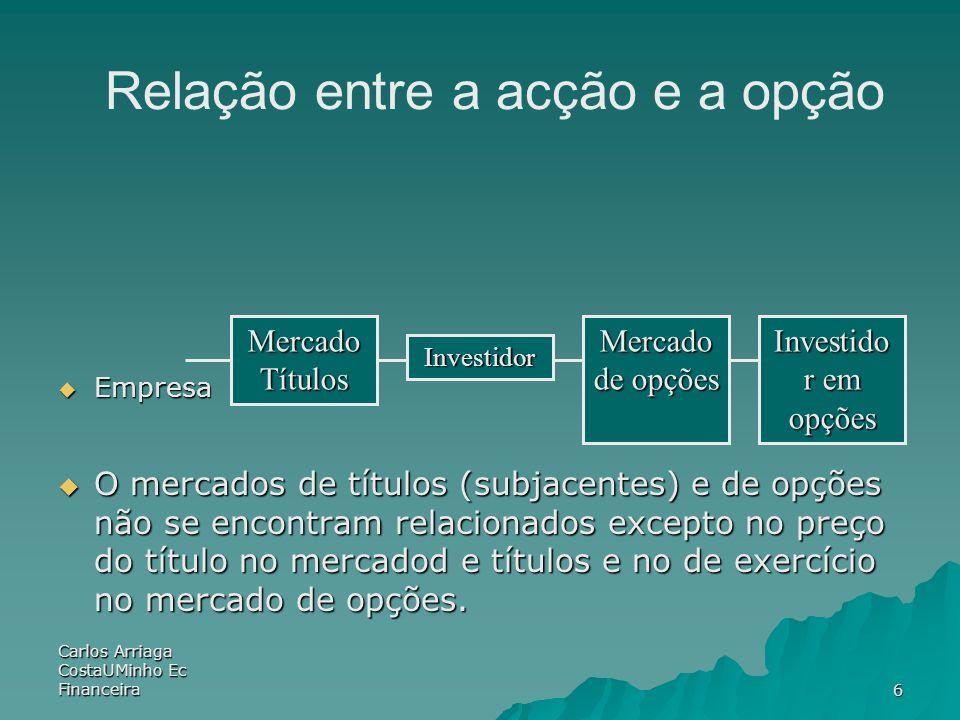 Carlos Arriaga CostaUMinho Ec Financeira6 Relação entre a acção e a opção Empresa Empresa O mercados de títulos (subjacentes) e de opções não se encon