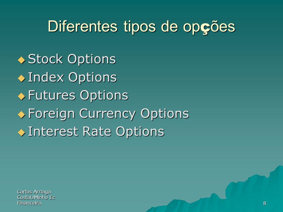Carlos Arriaga CostaUMinho Ec Financeira8 Diferentes tipos de op ç ões Stock Options Stock Options Index Options Index Options Futures Options Futures
