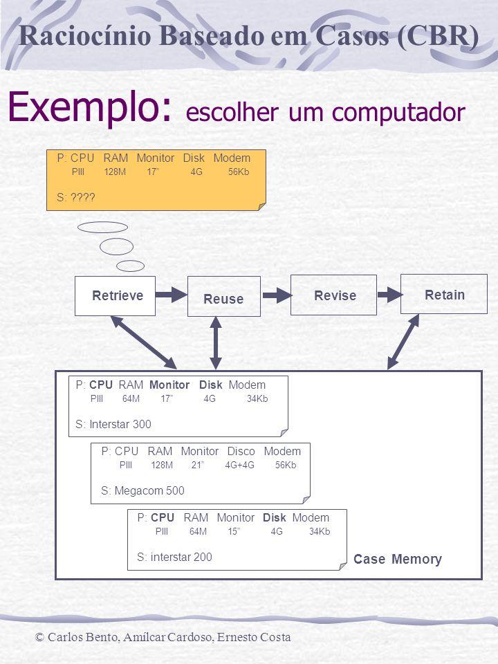 Raciocínio Baseado em Casos (CBR) © Carlos Bento, Amílcar Cardoso, Ernesto Costa Retrieve Reuse Revise Retain Case Memory P: CPU RAM Monitor Disk Mode