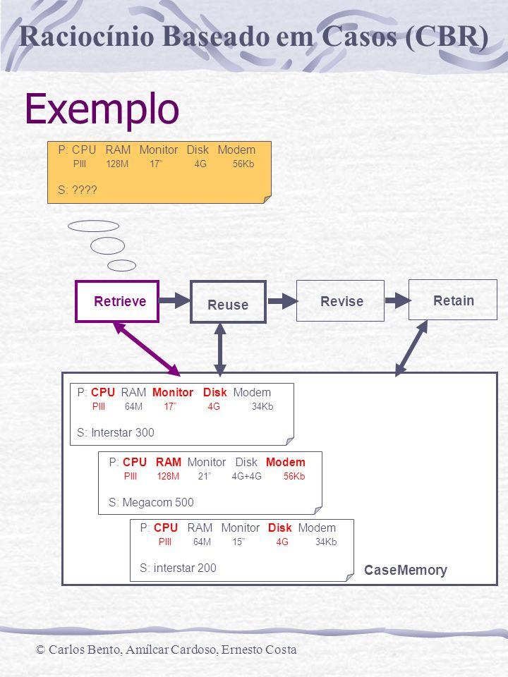 Raciocínio Baseado em Casos (CBR) © Carlos Bento, Amílcar Cardoso, Ernesto Costa Exemplo Retrieve Reuse Revise Retain CaseMemory P: CPU RAM Monitor Disk Modem PIII 64M 17 4G 34Kb S: Interstar 300 P: CPU RAM Monitor Disk Modem PIII 128M 21 4G+4G 56Kb S: Megacom 500 P: CPU RAM Monitor Disk Modem PIII 64M 15 4G 34Kb S: interstar 200 P: CPU RAM Monitor Disk Modem PIII 128M 17 4G 56Kb S: ????