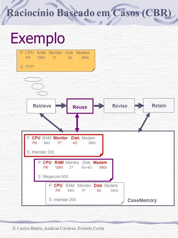 Raciocínio Baseado em Casos (CBR) © Carlos Bento, Amílcar Cardoso, Ernesto Costa Exemplo Retrieve Reuse Revise Retain CaseMemory P: CPU RAM Monitor Disk Modem PIII 64M 17 4G 34Kb S: Interstar 300 P: CPU RAM Monitor Disk Modem PIII 128M 21 4G+4G 56Kb S: Megacom 500 P: CPU RAM Monitor Disk Modem PIII 64M 15 4G 34Kb S: interstar 200 P: CPU RAM Monitor Disk Modem PIII 128M 21 4G+4G 56Kb S: Megacom 500 P: CPU RAM Monitor Disk Modem PIII 128M 17 4G 56Kb S: ????