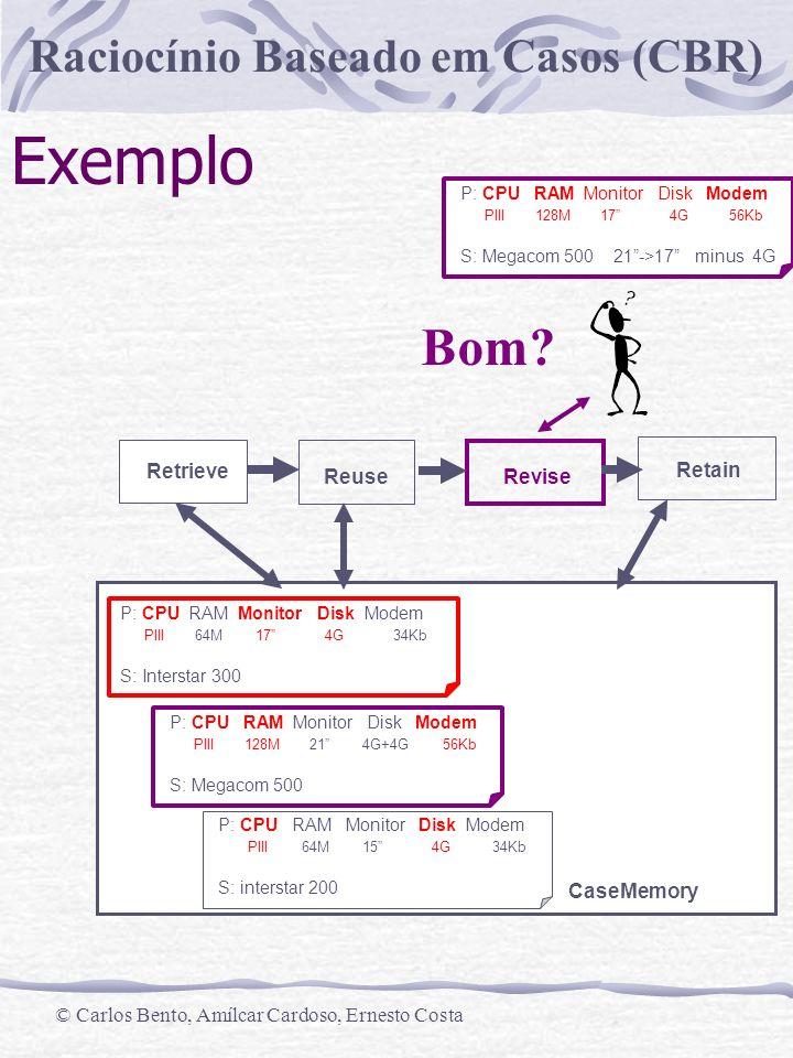 Raciocínio Baseado em Casos (CBR) © Carlos Bento, Amílcar Cardoso, Ernesto Costa Exemplo Retrieve ReuseRevise Retain CaseMemory P: CPU RAM Monitor Disk Modem PIII 64M 17 4G 34Kb S: Interstar 300 P: CPU RAM Monitor Disk Modem PIII 128M 21 4G+4G 56Kb S: Megacom 500 P: CPU RAM Monitor Disk Modem PIII 64M 15 4G 34Kb S: interstar 200 P: CPU RAM Monitor Disk Modem PIII 128M 17 4G 56Kb S: Megacom 500 21->17 minus 4G SIM!