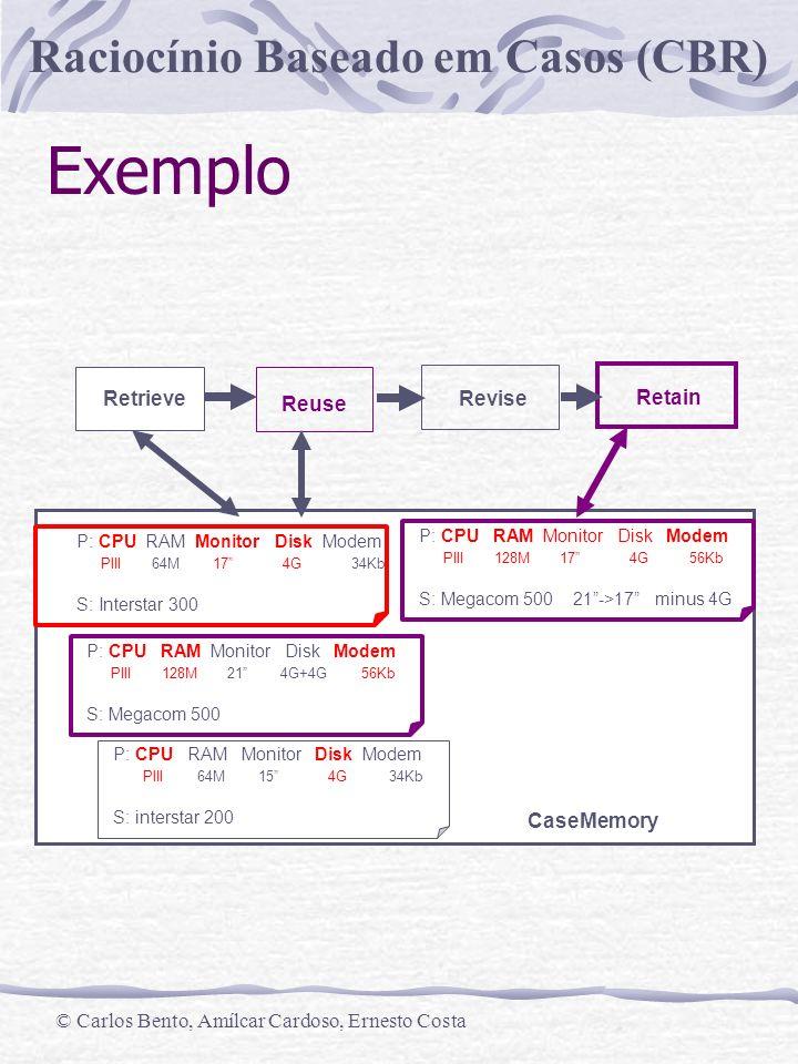 Raciocínio Baseado em Casos (CBR) © Carlos Bento, Amílcar Cardoso, Ernesto Costa Exemplo Retrieve Reuse Revise Retain CaseMemory P: CPU RAM Monitor Di