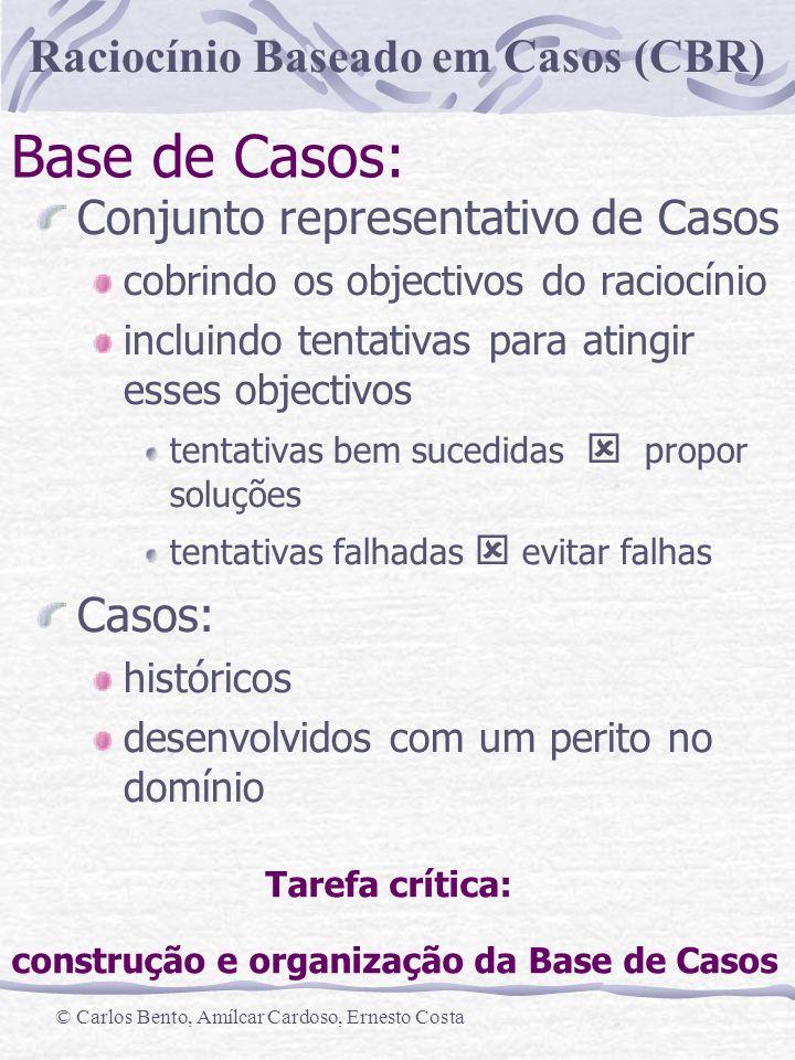 Raciocínio Baseado em Casos (CBR) © Carlos Bento, Amílcar Cardoso, Ernesto Costa Tarefa crítica: construção e organização da Base de Casos Base de Cas