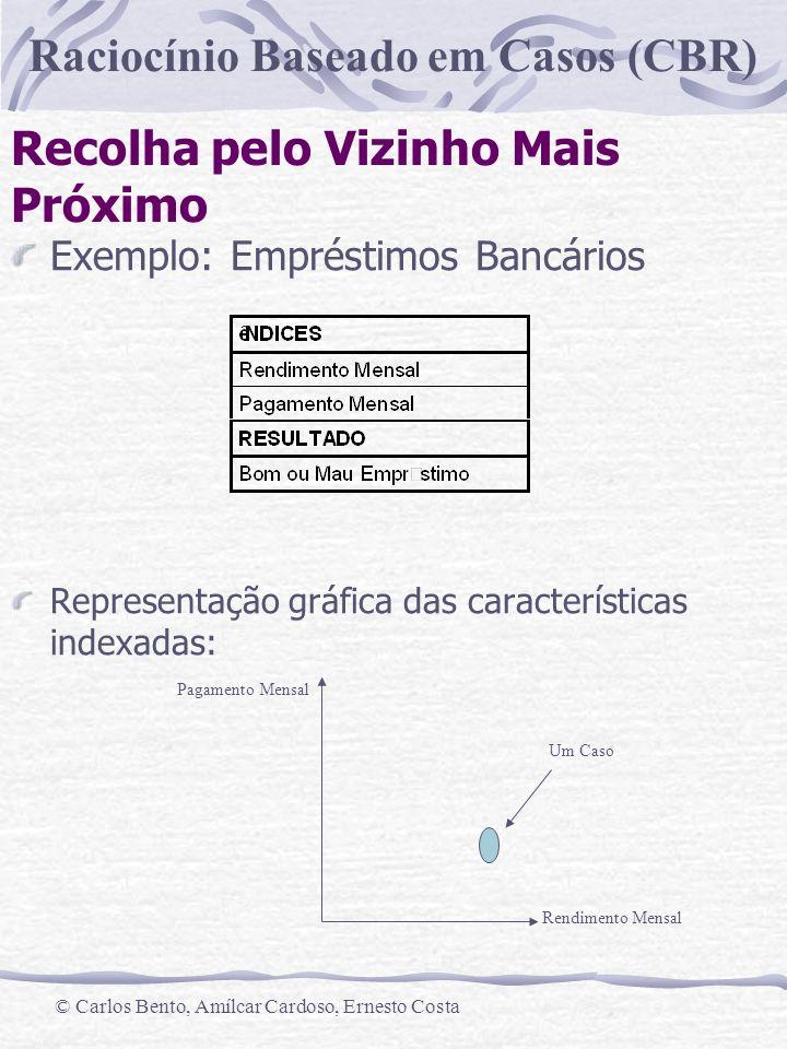 Raciocínio Baseado em Casos (CBR) © Carlos Bento, Amílcar Cardoso, Ernesto Costa Recolha pelo Vizinho Mais Próximo Exemplo: Empréstimos Bancários Repr
