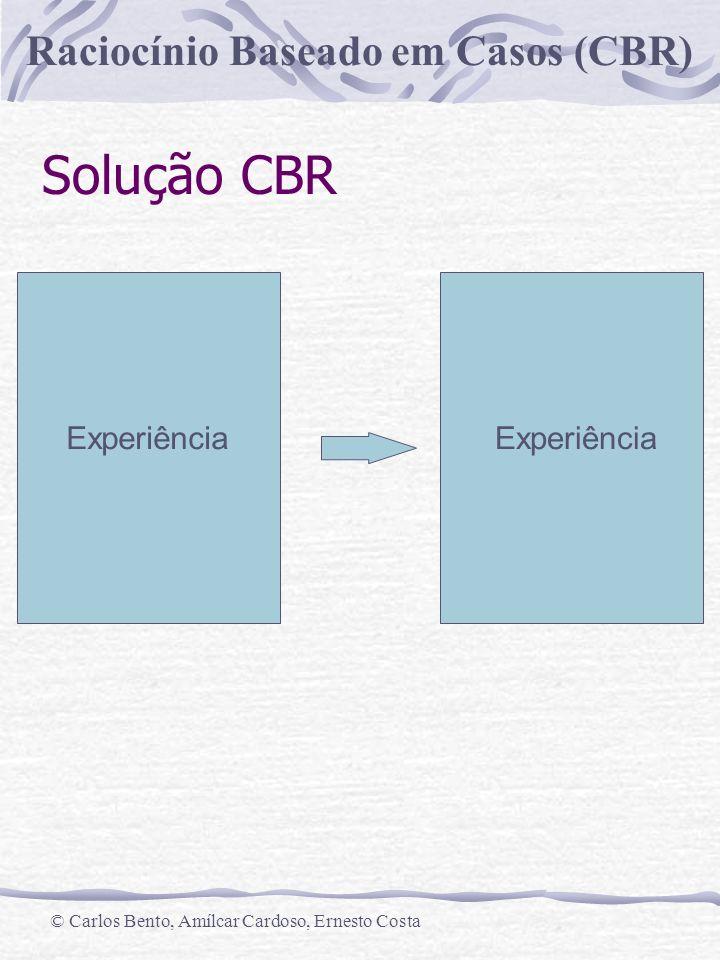 Raciocínio Baseado em Casos (CBR) © Carlos Bento, Amílcar Cardoso, Ernesto Costa Solução CBR Experiência