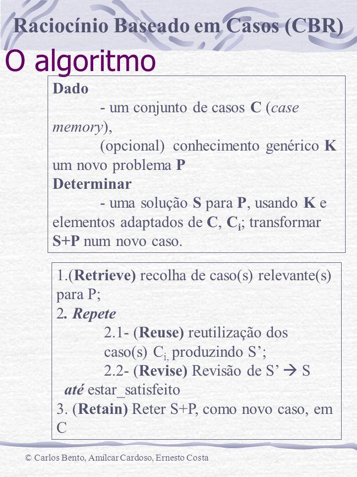 Raciocínio Baseado em Casos (CBR) © Carlos Bento, Amílcar Cardoso, Ernesto Costa O algoritmo Dado - um conjunto de casos C (case memory), (opcional) c