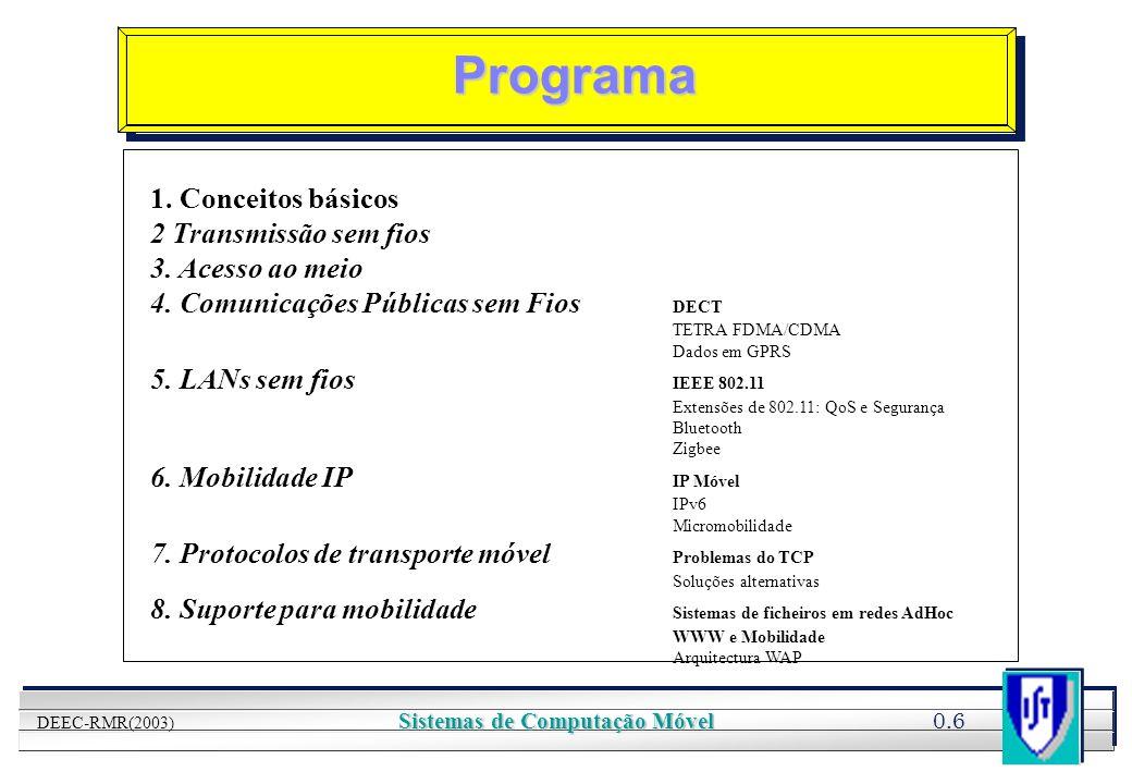 YOUR LOGO HERE 0.6 DEEC-RMR(2003) Sistemas de Computação Móvel Programa 1. Conceitos básicos 2 Transmissão sem fios 3. Acesso ao meio 4. Comunicações
