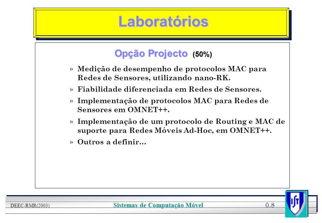 YOUR LOGO HERE 0.8 DEEC-RMR(2003) Sistemas de Computação Móvel Laboratórios Opção Projecto (50%) » Medição de desempenho de protocolos MAC para Redes