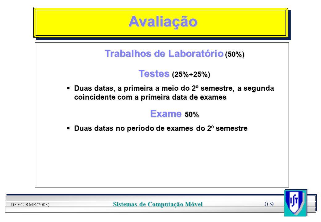YOUR LOGO HERE 0.9 DEEC-RMR(2003) Sistemas de Computação Móvel Avaliação Trabalhos de Laboratório (50%) Testes (25%+25%) Duas datas, a primeira a meio
