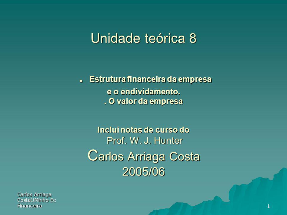 Carlos Arriaga CostaUMinho Ec Financeira22 Caso I - Exemplo Dados Dados –Retornos pretendidos sobre os activos = 16%, custo do endividamento = 10%; percentagem de dívida = 45% Qual é o custo de capital ( cost of equity).