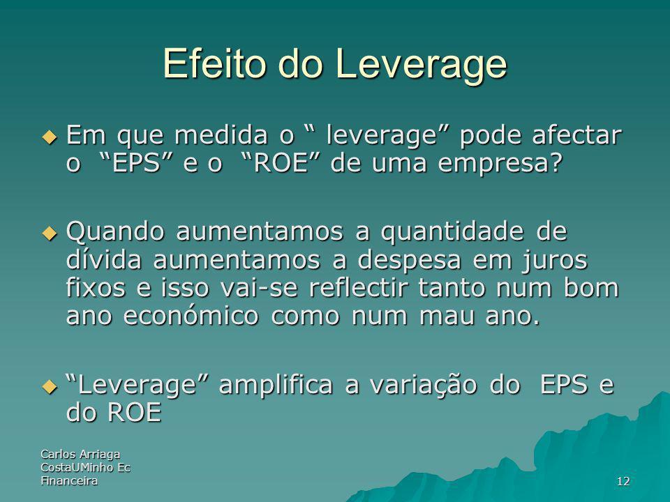 Carlos Arriaga CostaUMinho Ec Financeira12 Efeito do Leverage Em que medida o leverage pode afectar o EPS e o ROE de uma empresa? Em que medida o leve