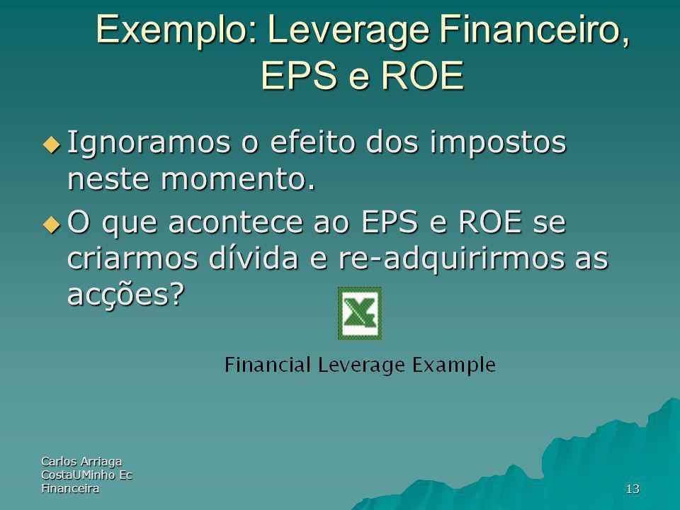 Carlos Arriaga CostaUMinho Ec Financeira13 Exemplo: Leverage Financeiro, EPS e ROE Ignoramos o efeito dos impostos neste momento. Ignoramos o efeito d