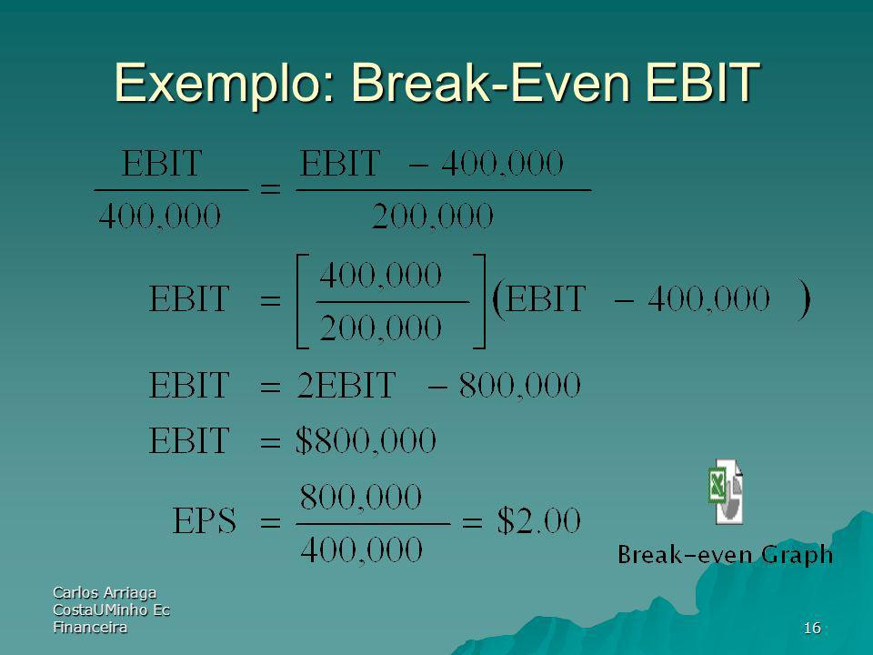 Carlos Arriaga CostaUMinho Ec Financeira16 Exemplo: Break-Even EBIT