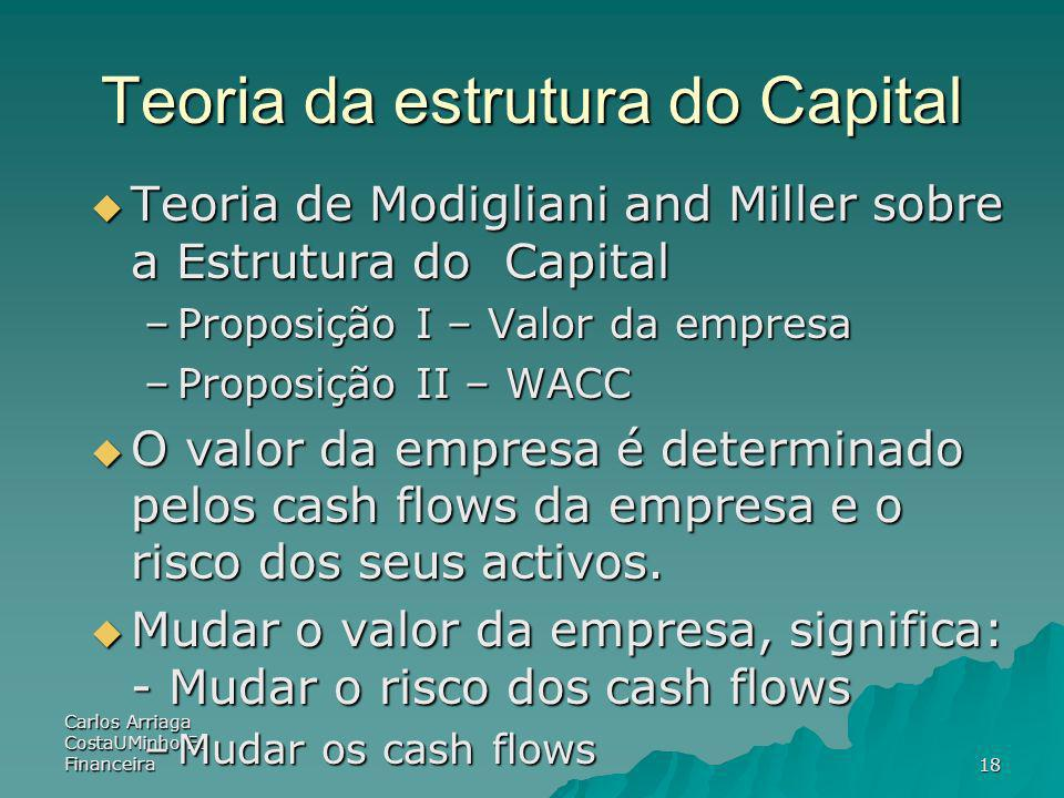 Carlos Arriaga CostaUMinho Ec Financeira18 Teoria da estrutura do Capital Teoria de Modigliani and Miller sobre a Estrutura do Capital Teoria de Modig