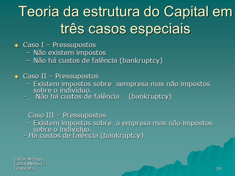 Carlos Arriaga CostaUMinho Ec Financeira19 Teoria da estrutura do Capital em três casos especiais Caso I – Pressupostos Caso I – Pressupostos –Não exi