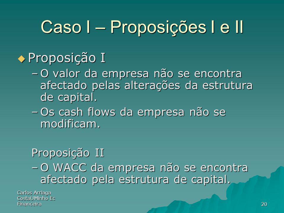 Carlos Arriaga CostaUMinho Ec Financeira20 Caso I – Proposições I e II Proposição I Proposição I –O valor da empresa não se encontra afectado pelas al