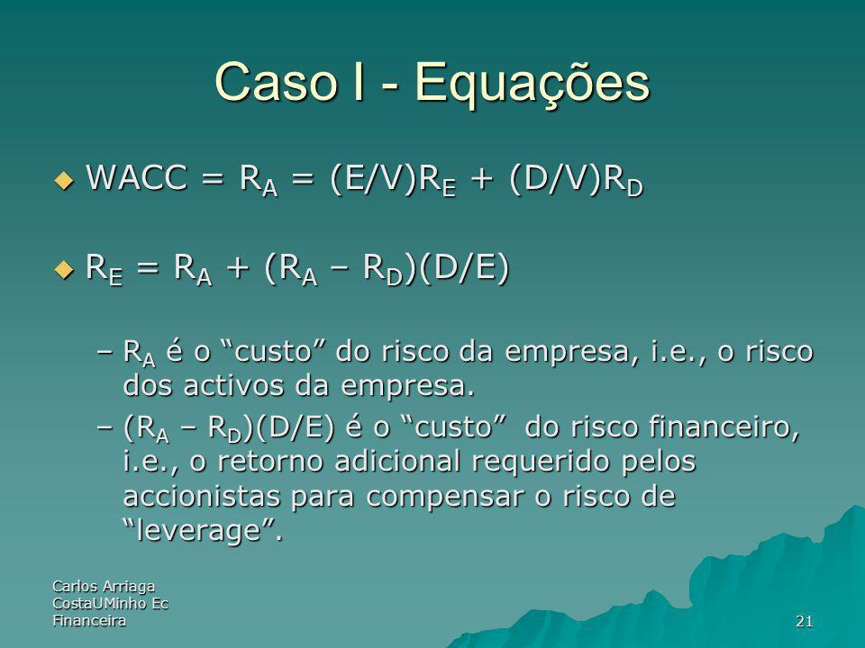 Carlos Arriaga CostaUMinho Ec Financeira21 Caso I - Equações WACC = R A = (E/V)R E + (D/V)R D WACC = R A = (E/V)R E + (D/V)R D R E = R A + (R A – R D
