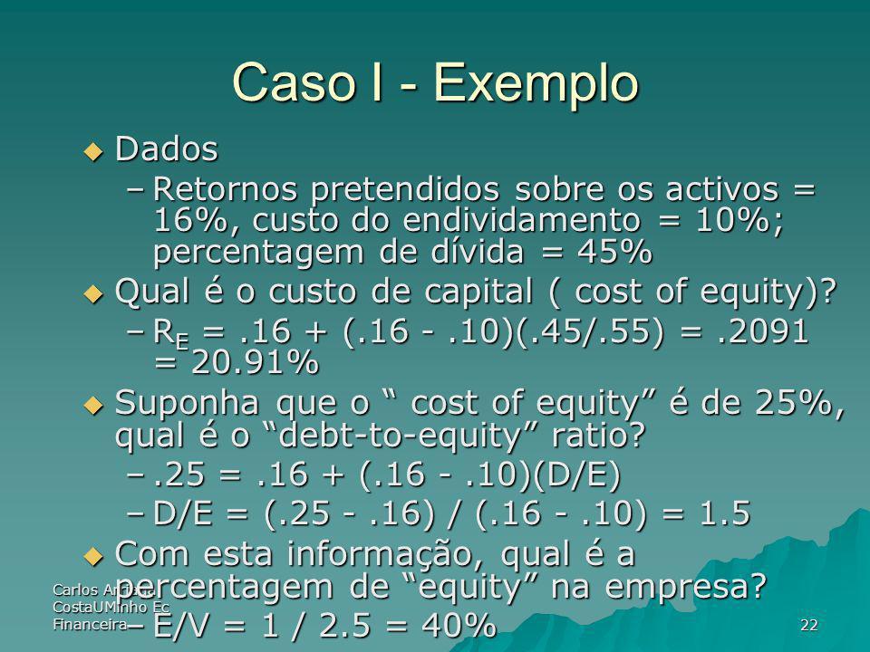 Carlos Arriaga CostaUMinho Ec Financeira22 Caso I - Exemplo Dados Dados –Retornos pretendidos sobre os activos = 16%, custo do endividamento = 10%; pe