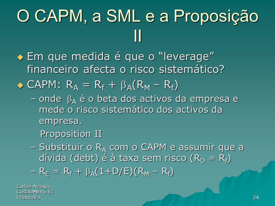 Carlos Arriaga CostaUMinho Ec Financeira24 O CAPM, a SML e a Proposição II Em que medida é que o leverage financeiro afecta o risco sistemático? Em qu