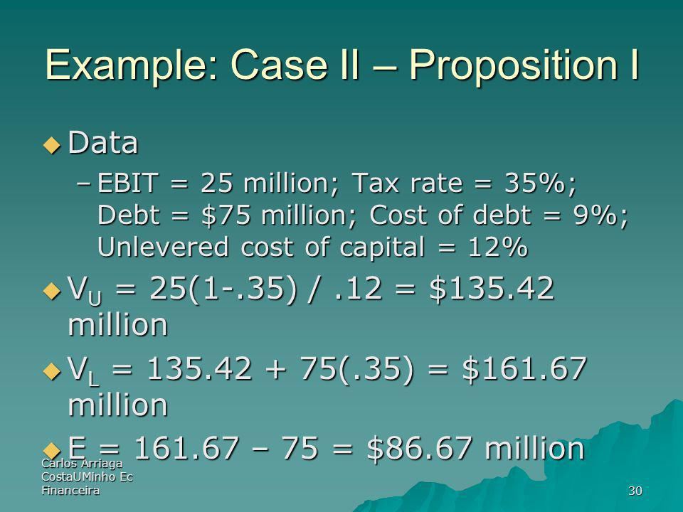 Carlos Arriaga CostaUMinho Ec Financeira30 Example: Case II – Proposition I Data Data –EBIT = 25 million; Tax rate = 35%; Debt = $75 million; Cost of
