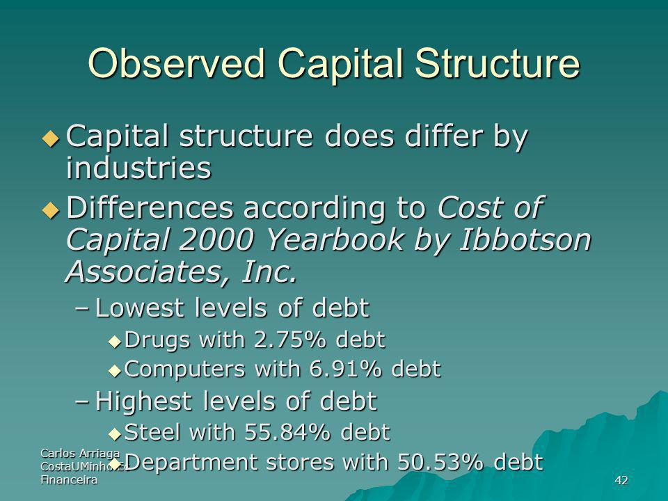 Carlos Arriaga CostaUMinho Ec Financeira42 Observed Capital Structure Capital structure does differ by industries Capital structure does differ by ind