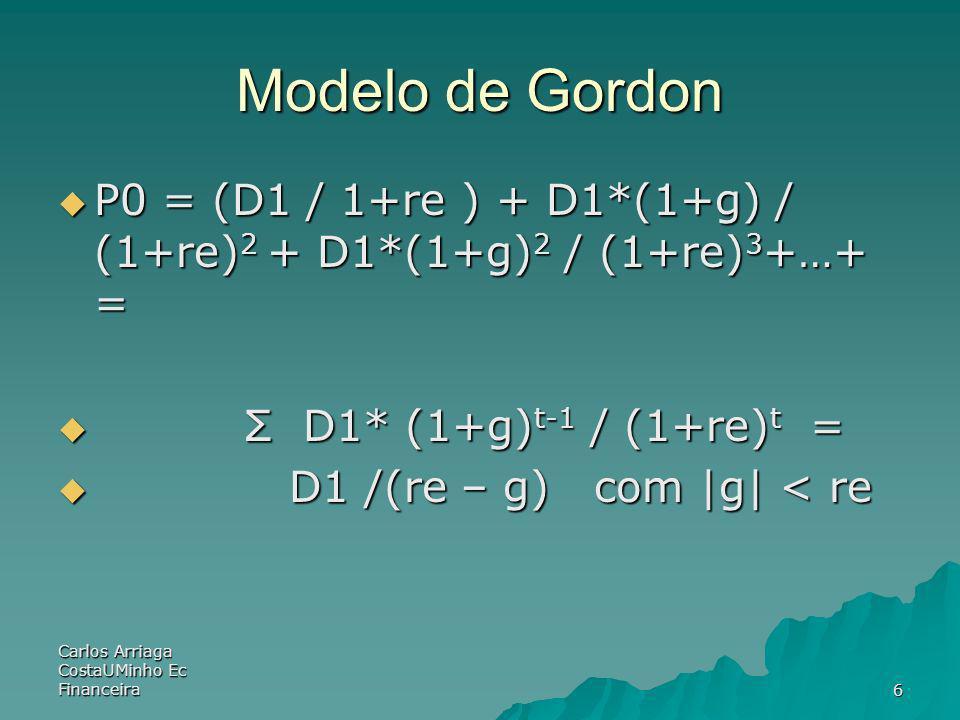 Carlos Arriaga CostaUMinho Ec Financeira7 Modelo de Gordon-4 D5*(1+g2) / (1+re) 6 + D 5 *(1+g 2 ) 2 / (1+re) 7 +…+ = D5*(1+g2) / (1+re) 6 + D 5 *(1+g 2 ) 2 / (1+re) 7 +…+ = Σ t=6 até D 5 * (1+g 2 ) t-5 / (1+re) t = Σ t=6 até D 5 * (1+g 2 ) t-5 / (1+re) t = 1/(1+re) 5 Σ t=1 até D 5 * (1+g 2 ) t / (1+re) t 1/(1+re) 5 Σ t=1 até D 5 * (1+g 2 ) t / (1+re) t 1/(1+re) 5 D 5 * (1+g 2 ) t / (re-g 2 ) 1/(1+re) 5 D 5 * (1+g 2 ) t / (re-g 2 )