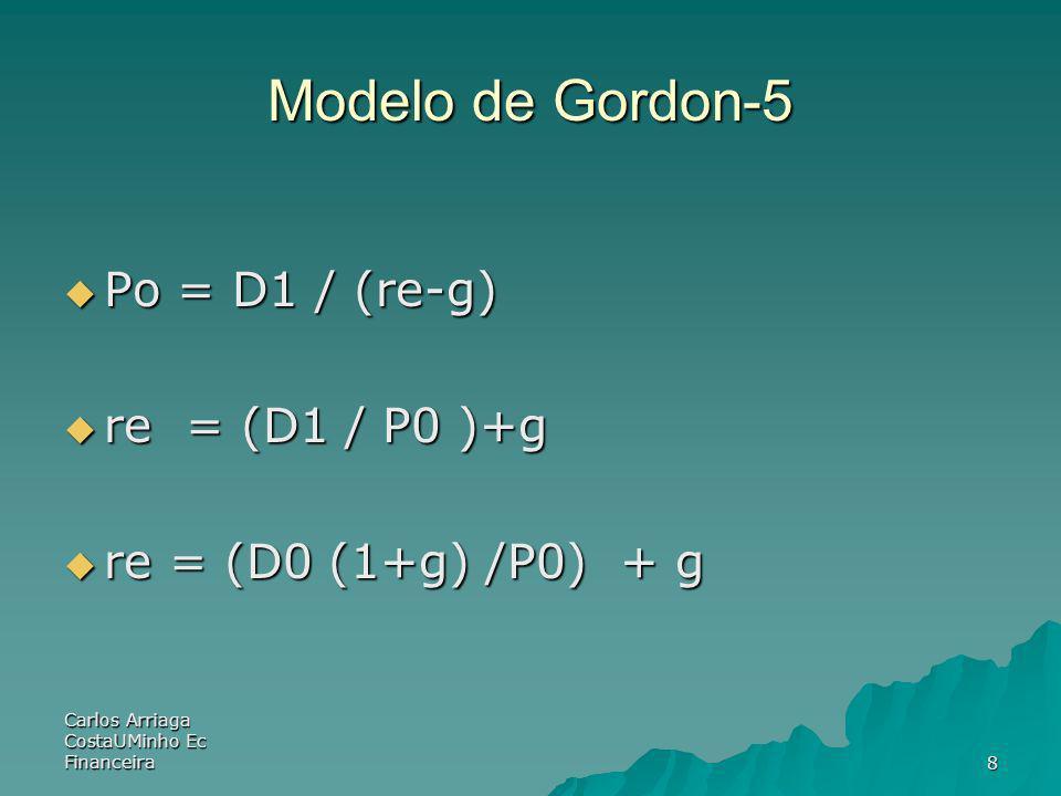 Carlos Arriaga CostaUMinho Ec Financeira8 Modelo de Gordon-5 Po = D1 / (re-g) Po = D1 / (re-g) re = (D1 / P0 )+g re = (D1 / P0 )+g re = (D0 (1+g) /P0)