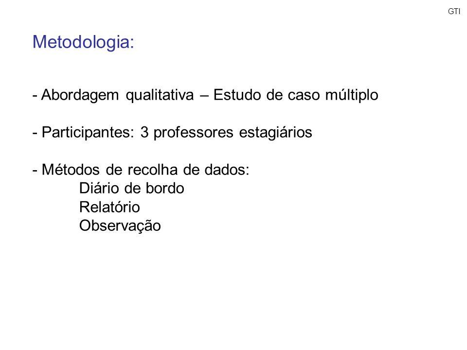 GTI Metodologia: - Abordagem qualitativa – Estudo de caso múltiplo - Participantes: 3 professores estagiários - Métodos de recolha de dados: Diário de
