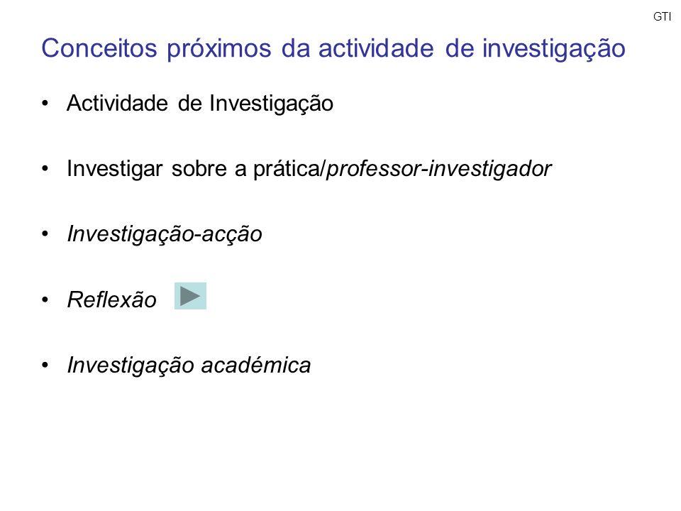 Conceitos próximos da actividade de investigação Actividade de Investigação Investigar sobre a prática/professor-investigador Investigação-acção Refle