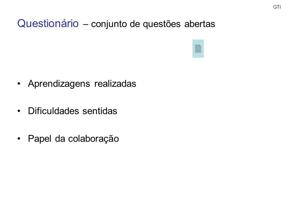 GTI Questionário – conjunto de questões abertas Aprendizagens realizadas Dificuldades sentidas Papel da colaboração