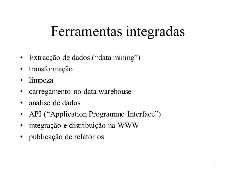 4 Ferramentas integradas Extracção de dados (data mining) transformação limpeza carregamento no data warehouse análise de dados API (Application Progr