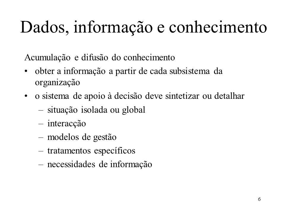 6 Dados, informação e conhecimento Acumulação e difusão do conhecimento obter a informação a partir de cada subsistema da organização o sistema de apo