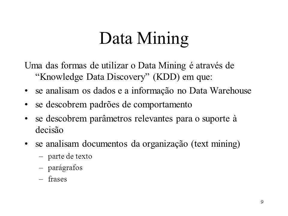 9 Data Mining Uma das formas de utilizar o Data Mining é através de Knowledge Data Discovery (KDD) em que: se analisam os dados e a informação no Data