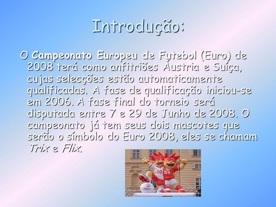Introdução: O Campeonato Europeu de Futebol (Euro) de 2008 terá como anfitriões Áustria e Suíça, cujas selecções estão automaticamente qualificadas.