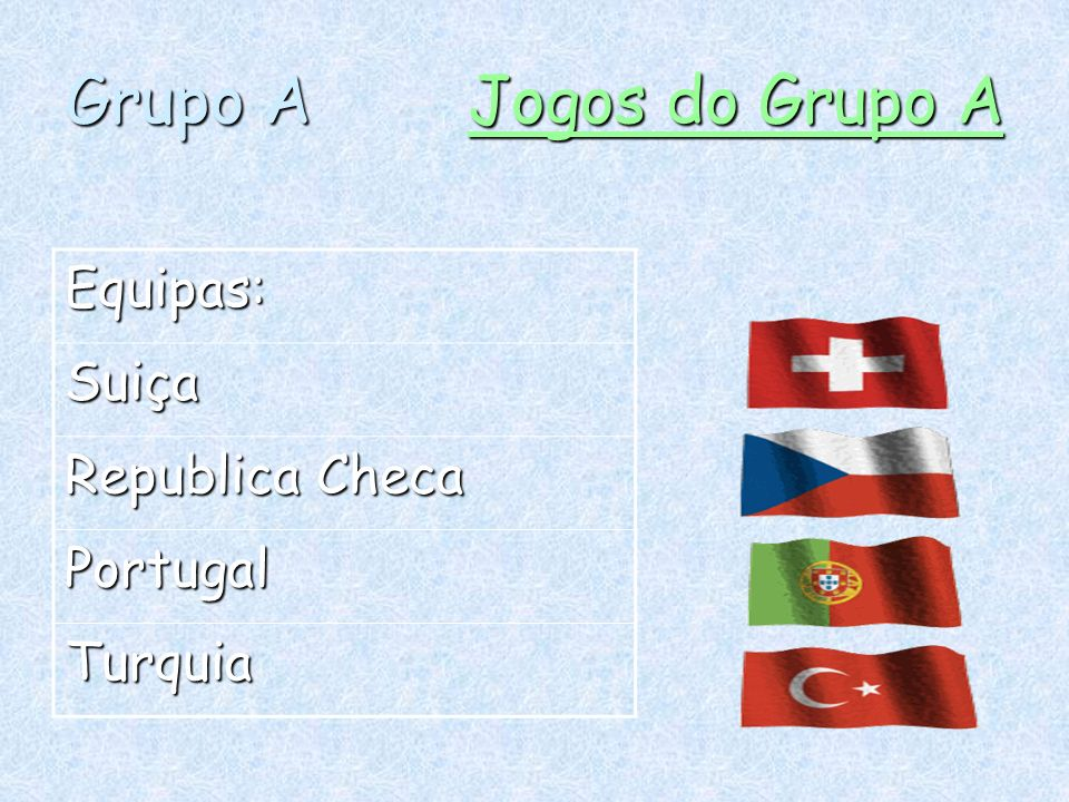 Introdução: O Campeonato Europeu de Futebol (Euro) de 2008 terá como anfitriões Áustria e Suíça, cujas selecções estão automaticamente qualificadas. A