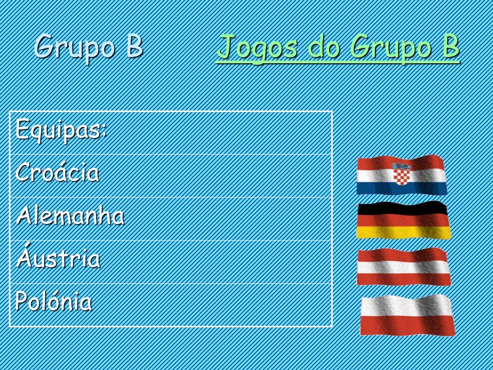 Grupo B Jogos do Grupo B Jogos do Grupo BJogos do Grupo B Equipas: Croácia Alemanha Áustria Polónia
