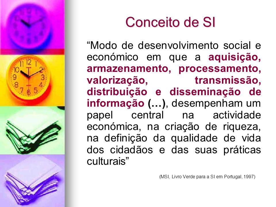 Conceito de SI Modo de desenvolvimento social e económico em que a aquisição, armazenamento, processamento, valorização, transmissão, distribuição e d