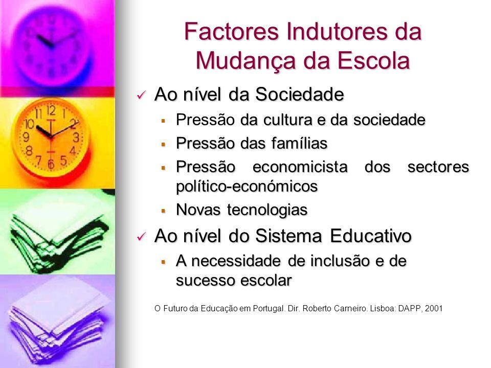 Factores Indutores da Mudança da Escola Ao nível da Sociedade Ao nível da Sociedade da cultura e da sociedade Pressão da cultura e da sociedade Pressã